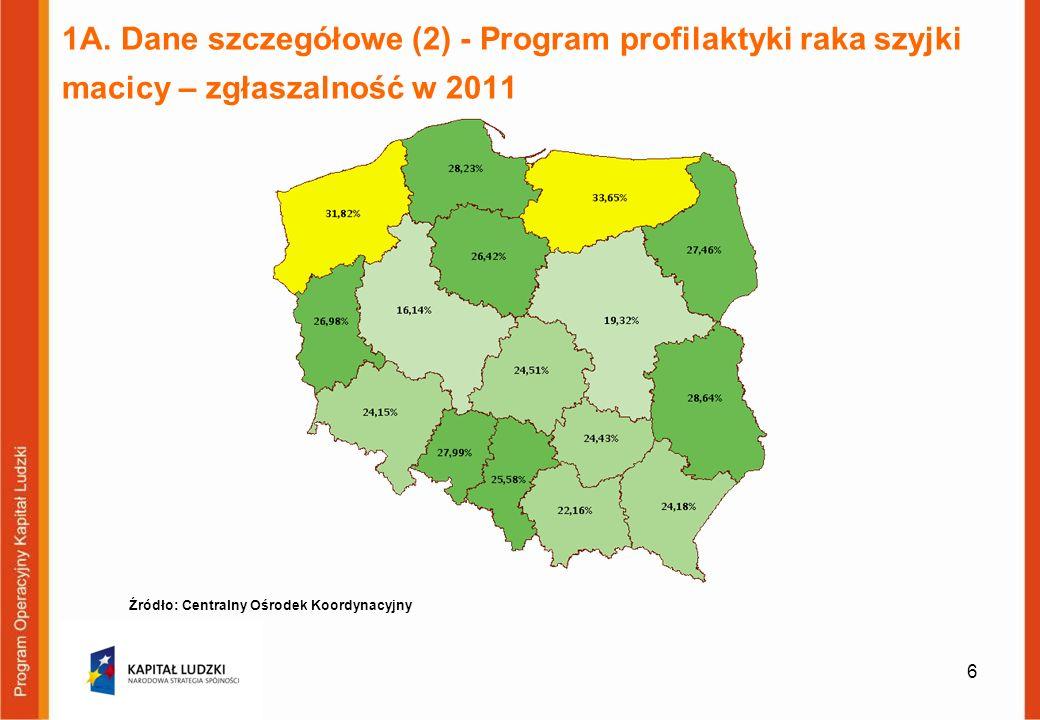 1A. Dane szczegółowe (2) - Program profilaktyki raka szyjki macicy – zgłaszalność w 2011 6 Źródło: Centralny Ośrodek Koordynacyjny