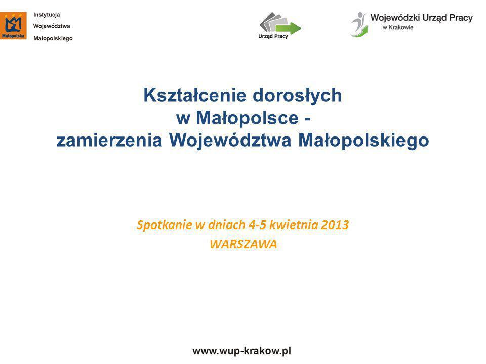 Kształcenie dorosłych w Małopolsce - zamierzenia Województwa Małopolskiego Spotkanie w dniach 4-5 kwietnia 2013 WARSZAWA