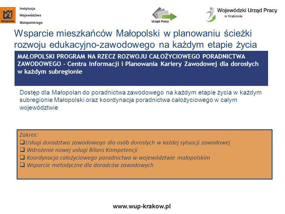 Wsparcie mieszkańców Małopolski w planowaniu ścieżki rozwoju edukacyjno-zawodowego na każdym etapie życia MAŁOPOLSKI PROGRAM NA RZECZ ROZWOJU CAŁOŻYCIOWEGO PORADNICTWA ZAWODOWEGO - Centra Informacji i Planowania Kariery Zawodowej dla dorosłych w każdym subregionie Dostęp dla Małopolan do poradnictwa zawodowego na każdym etapie życia w każdym subregionie Małopolski oraz koordynacja poradnictwa całożyciowego w całym województwie Zakres: Usługi doradztwa zawodowego dla osób dorosłych w każdej sytuacji zawodowej Wdrożenie nowej usługi Bilans Kompetencji Koordynacja całożyciowego poradnictwa w województwie małopolskim Wsparcie metodyczne dla doradców zawodowych