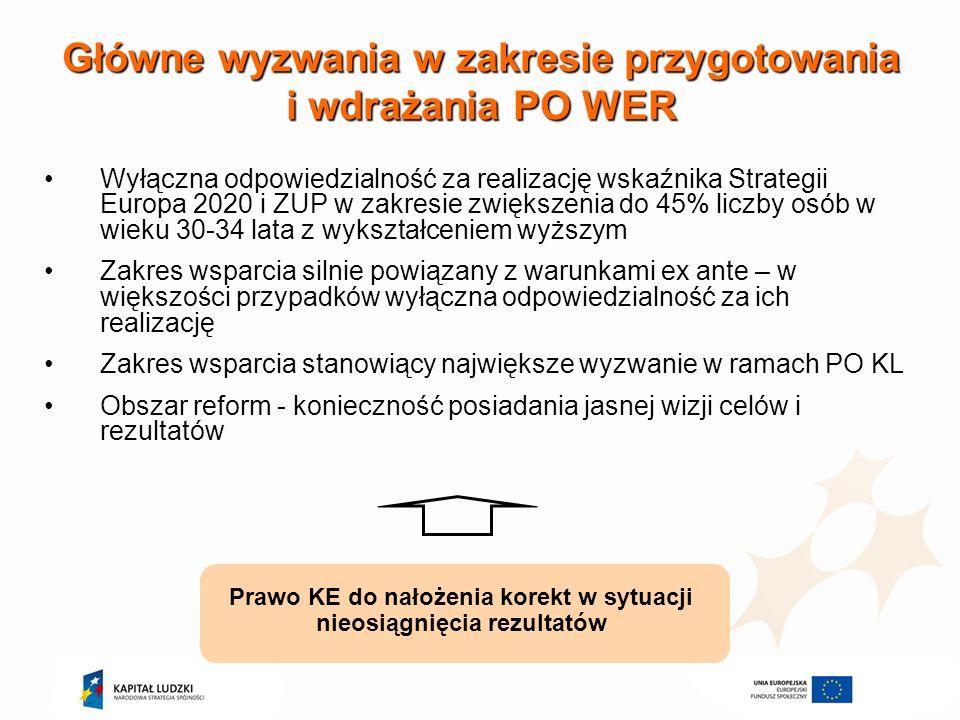 Główne wyzwania w zakresie przygotowania i wdrażania PO WER Wyłączna odpowiedzialność za realizację wskaźnika Strategii Europa 2020 i ZUP w zakresie z