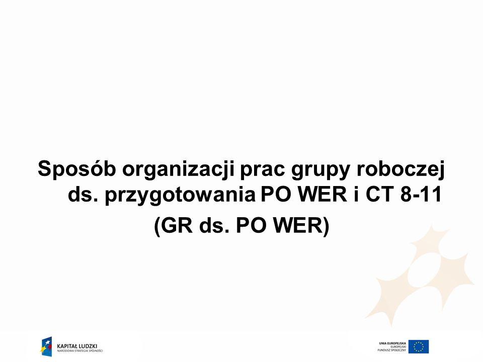 Sposób organizacji prac grupy roboczej ds. przygotowania PO WER i CT 8-11 (GR ds. PO WER)