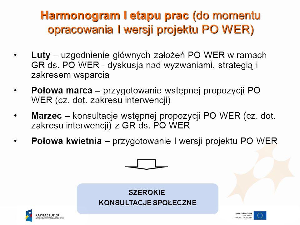 Harmonogram I etapu prac (do momentu opracowania I wersji projektu PO WER) Luty – uzgodnienie głównych założeń PO WER w ramach GR ds. PO WER - dyskusj