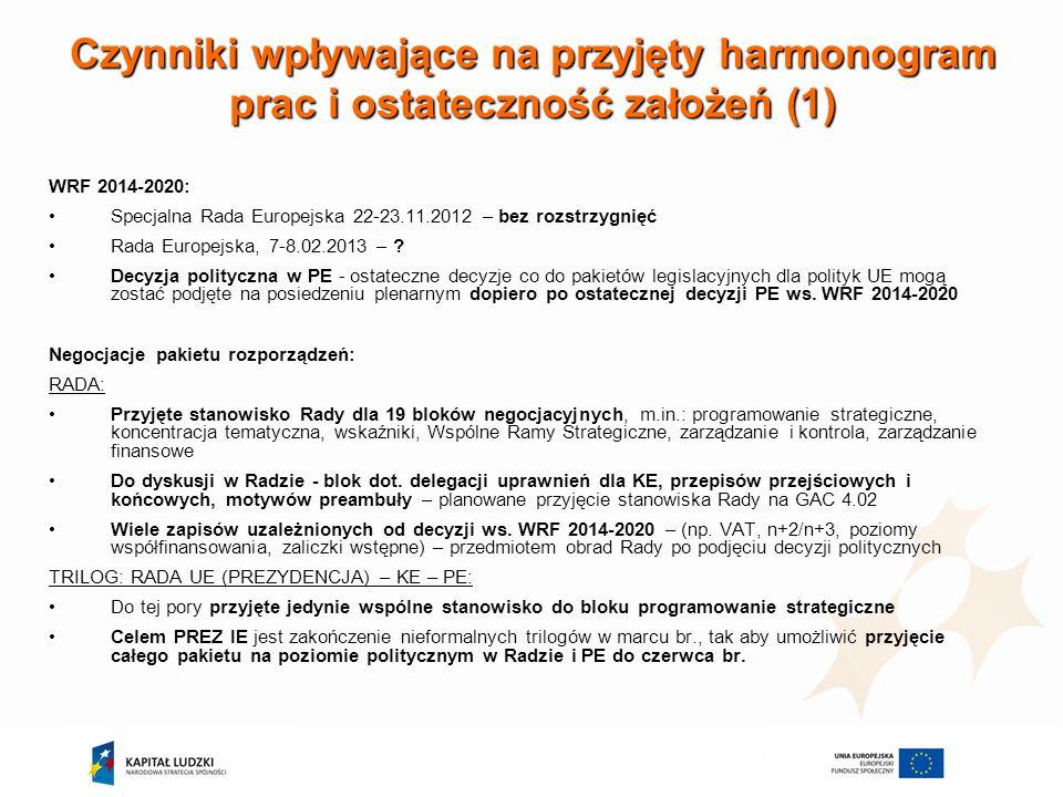 Czynniki wpływające na przyjęty harmonogram prac i ostateczność założeń (1) WRF 2014-2020: Specjalna Rada Europejska 22-23.11.2012 – bez rozstrzygnięć