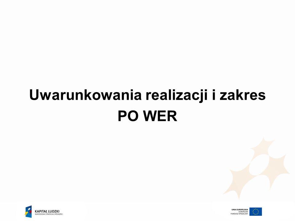 Uwarunkowania strategiczne Strategia Europa 2020, CSR, warunki ex ante, KPR, strategie sektorowe Jasna wizja reformy polityki rynku pracy, pomocy społecznej, edukacji, administracji publicznej i jej efektów w 2020 r.