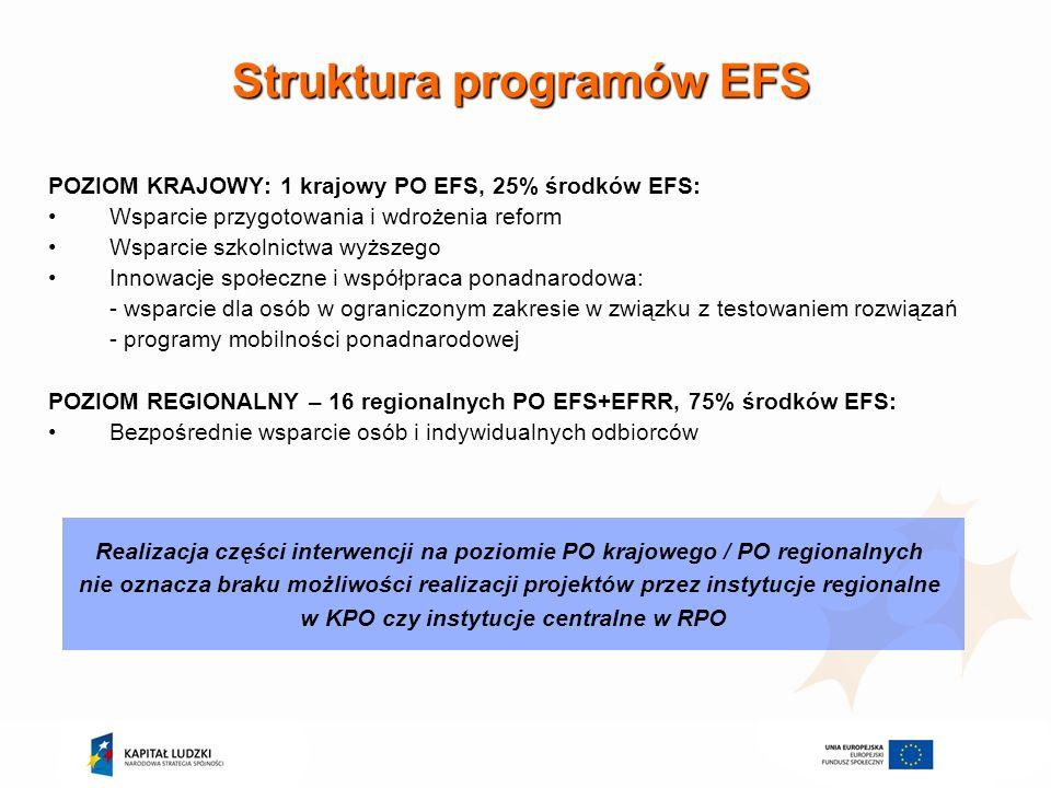 Struktura programów EFS POZIOM KRAJOWY: 1 krajowy PO EFS, 25% środków EFS: Wsparcie przygotowania i wdrożenia reform Wsparcie szkolnictwa wyższego Inn