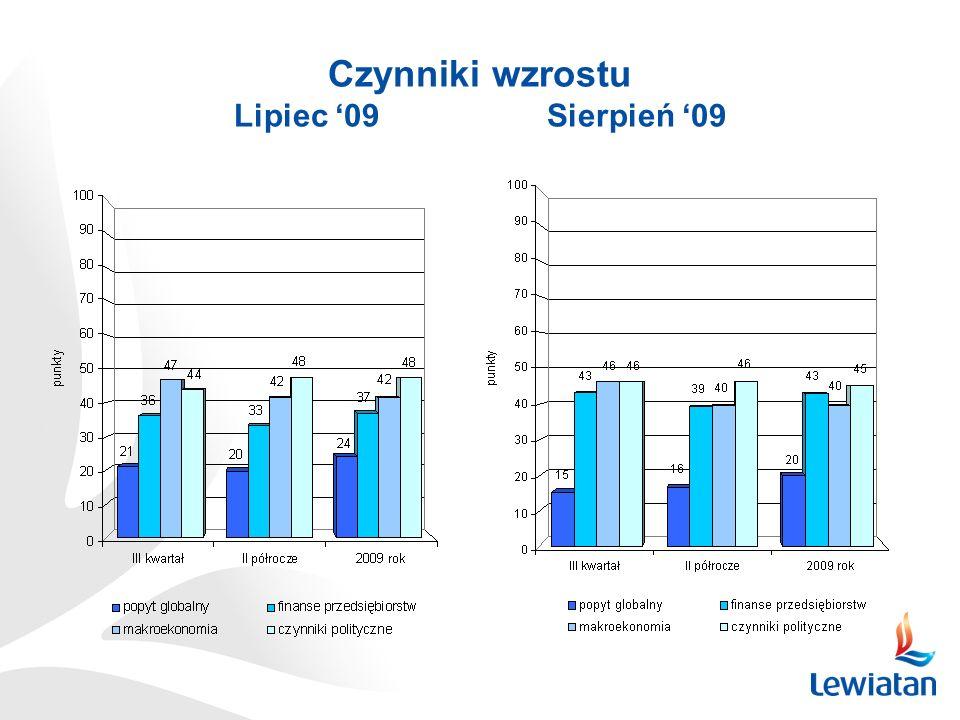 Czynniki wzrostu Lipiec 09 Sierpień 09