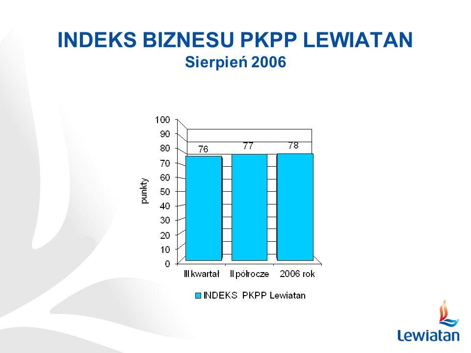INDEKS BIZNESU PKPP LEWIATAN Sierpień 2006