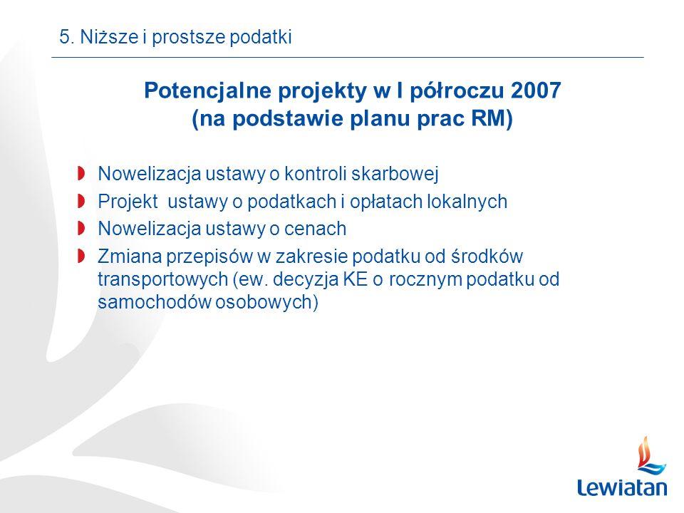 Potencjalne projekty w I półroczu 2007 (na podstawie planu prac RM) Nowelizacja ustawy o kontroli skarbowej Projekt ustawy o podatkach i opłatach loka