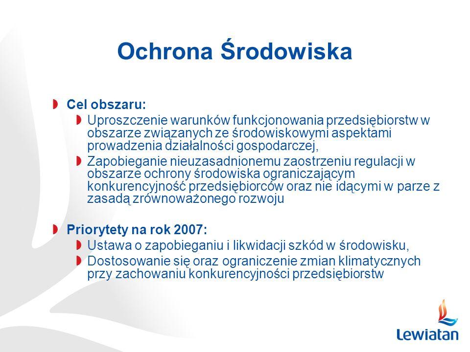 Ochrona Środowiska Cel obszaru: Uproszczenie warunków funkcjonowania przedsiębiorstw w obszarze związanych ze środowiskowymi aspektami prowadzenia działalności gospodarczej, Zapobieganie nieuzasadnionemu zaostrzeniu regulacji w obszarze ochrony środowiska ograniczającym konkurencyjność przedsiębiorców oraz nie idącymi w parze z zasadą zrównoważonego rozwoju Priorytety na rok 2007: Ustawa o zapobieganiu i likwidacji szkód w środowisku, Dostosowanie się oraz ograniczenie zmian klimatycznych przy zachowaniu konkurencyjności przedsiębiorstw