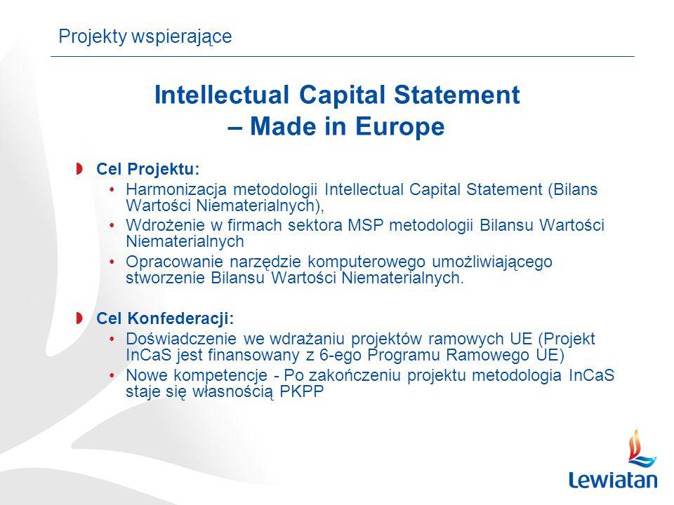 Intellectual Capital Statement – Made in Europe Cel Projektu: Harmonizacja metodologii Intellectual Capital Statement (Bilans Wartości Niematerialnych), Wdrożenie w firmach sektora MSP metodologii Bilansu Wartości Niematerialnych Opracowanie narzędzie komputerowego umożliwiającego stworzenie Bilansu Wartości Niematerialnych.