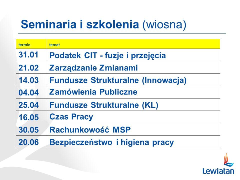 Seminaria i szkolenia (wiosna) termintemat 31.01Podatek CIT - fuzje i przejęcia 21.02Zarządzanie Zmianami 14.03Fundusze Strukturalne (Innowacja) 04.04