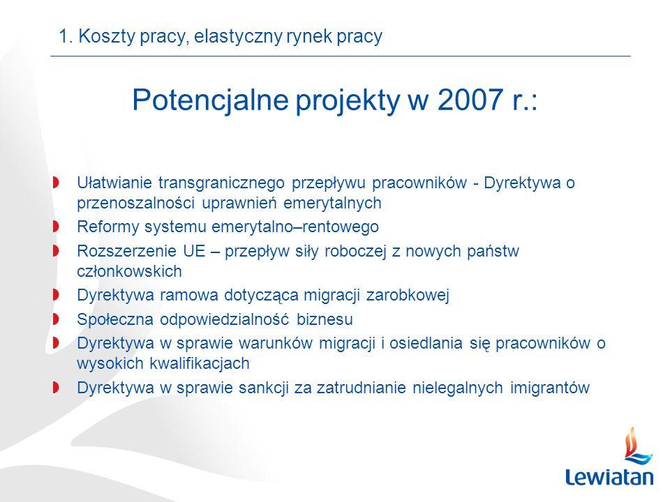 Potencjalne projekty w 2007 r.: Ułatwianie transgranicznego przepływu pracowników - Dyrektywa o przenoszalności uprawnień emerytalnych Reformy systemu