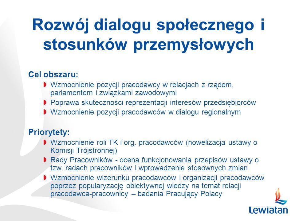 Rozwój dialogu społecznego i stosunków przemysłowych Cel obszaru: Wzmocnienie pozycji pracodawcy w relacjach z rządem, parlamentem i związkami zawodow