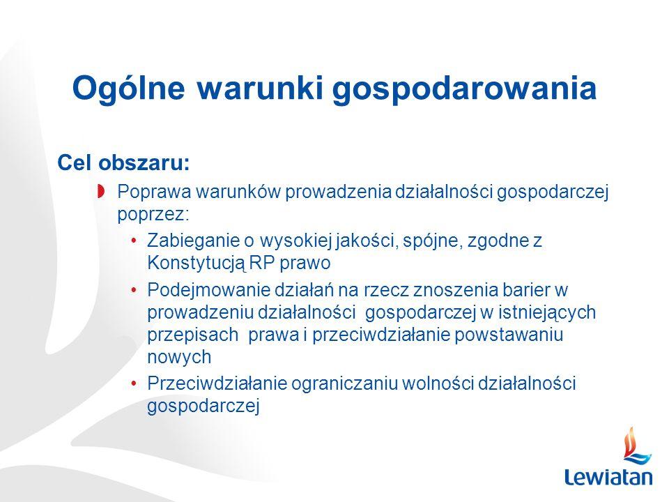 Ogólne warunki gospodarowania Cel obszaru: Poprawa warunków prowadzenia działalności gospodarczej poprzez: Zabieganie o wysokiej jakości, spójne, zgod