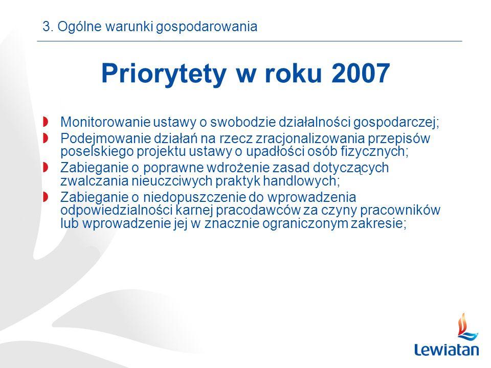 Priorytety w roku 2007 Monitorowanie ustawy o swobodzie działalności gospodarczej; Podejmowanie działań na rzecz zracjonalizowania przepisów poselskie