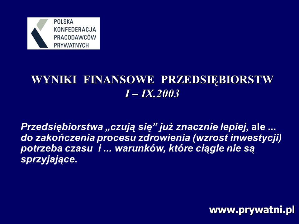WYNIKI FINANSOWE PRZEDSIĘBIORSTW I – IX.2003 Przedsiębiorstwa czują się już znacznie lepiej, ale...