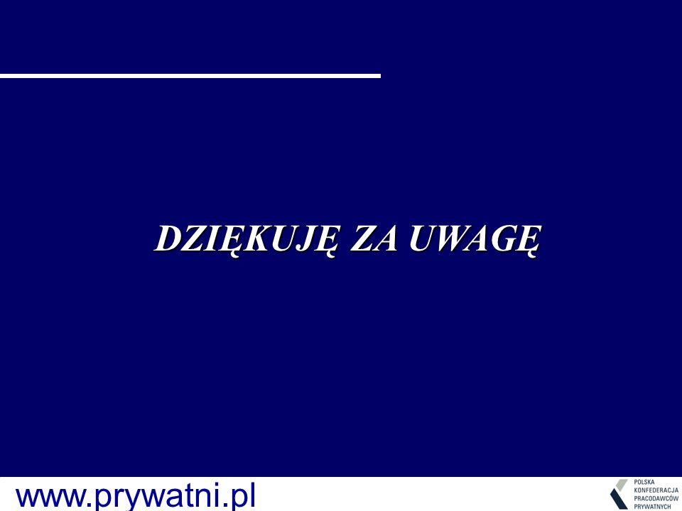 www.prywatni.pl DZIĘKUJĘ ZA UWAGĘ