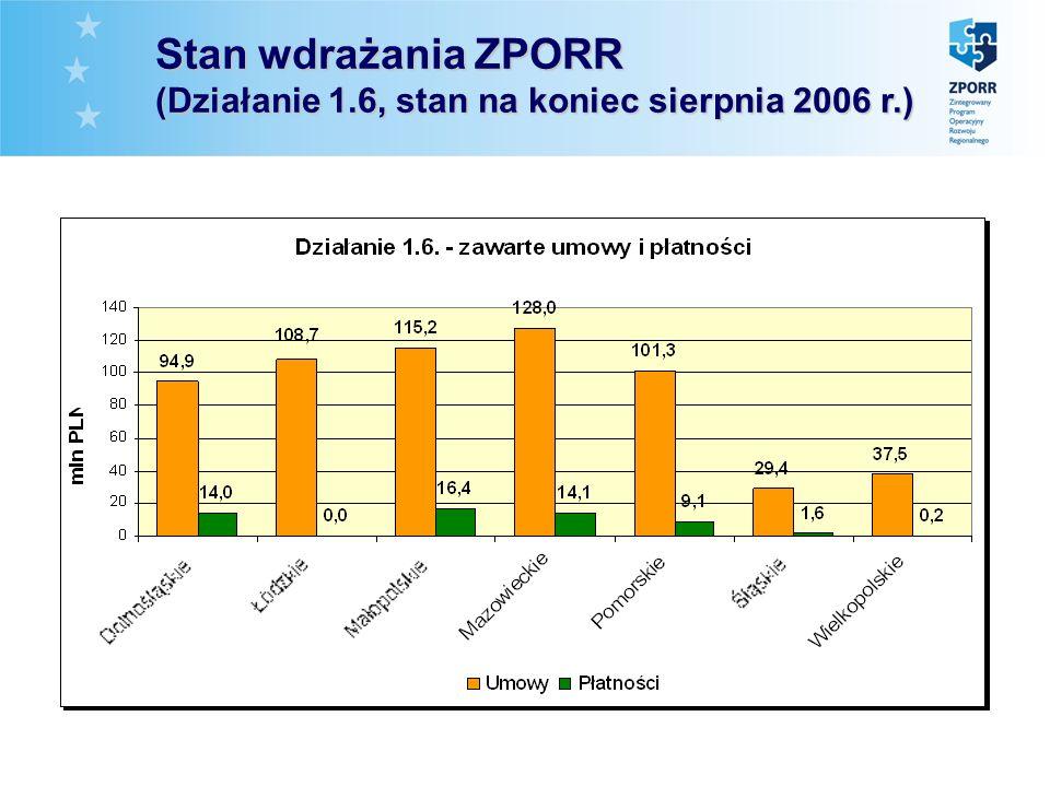 Stan wdrażania ZPORR (Działanie 1.6, stan na koniec sierpnia 2006 r.)