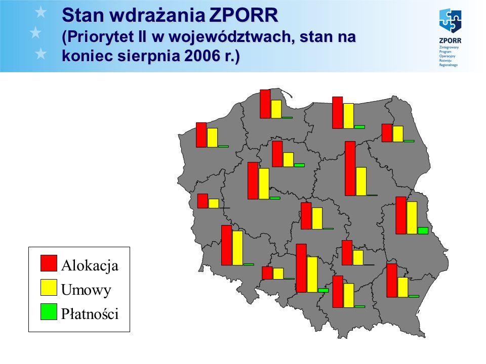 Stan wdrażania ZPORR (Priorytet II w województwach, stan na koniec sierpnia 2006 r.) Umowy Płatności Alokacja