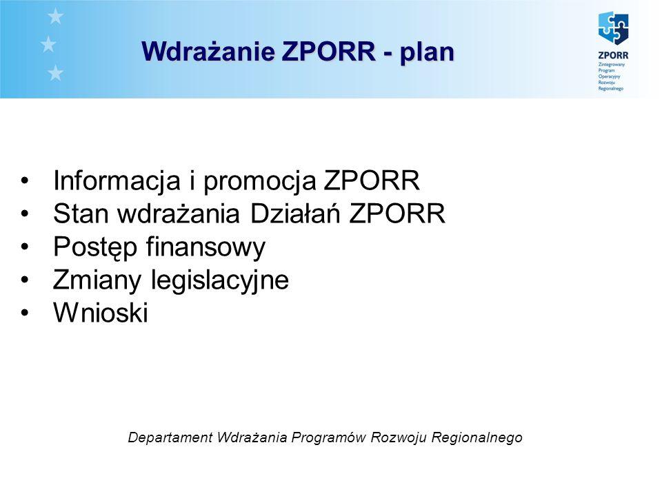 Wdrażanie ZPORR - plan Informacja i promocja ZPORR Stan wdrażania Działań ZPORR Postęp finansowy Zmiany legislacyjne Wnioski Departament Wdrażania Pro