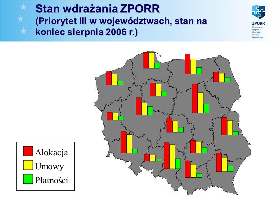 Stan wdrażania ZPORR (Priorytet III w województwach, stan na koniec sierpnia 2006 r.) Umowy Płatności Alokacja
