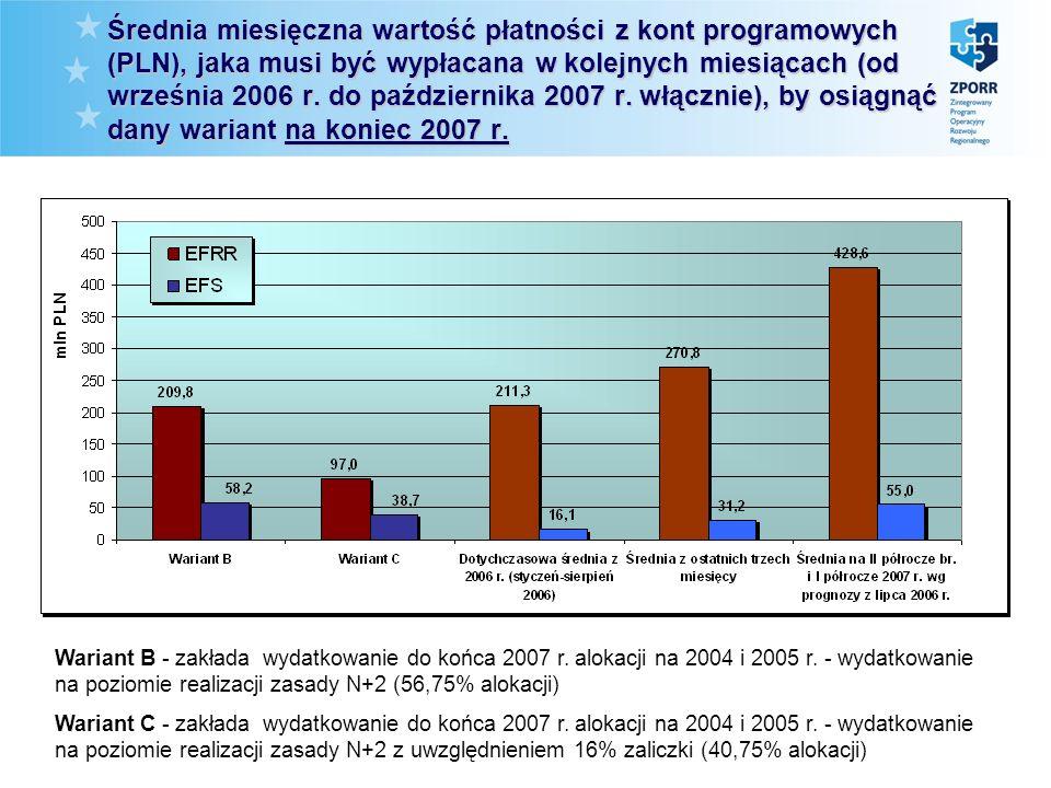 Średnia miesięczna wartość płatności z kont programowych (PLN), jaka musi być wypłacana w kolejnych miesiącach (od września 2006 r. do października 20