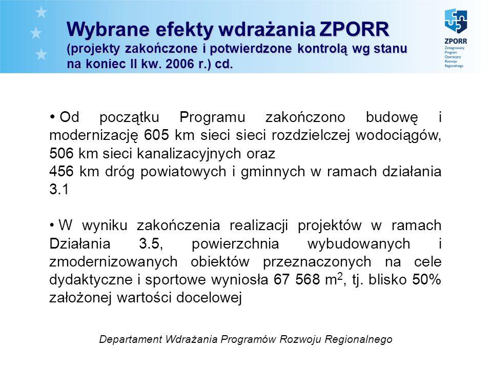 Wybrane efekty wdrażania ZPORR (projekty zakończone i potwierdzone kontrolą wg stanu na koniec II kw. 2006 r.) cd. Od początku Programu zakończono bud