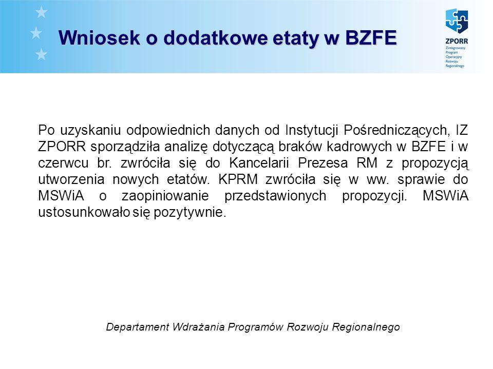 Wniosek o dodatkowe etaty w BZFE Po uzyskaniu odpowiednich danych od Instytucji Pośredniczących, IZ ZPORR sporządziła analizę dotyczącą braków kadrowy