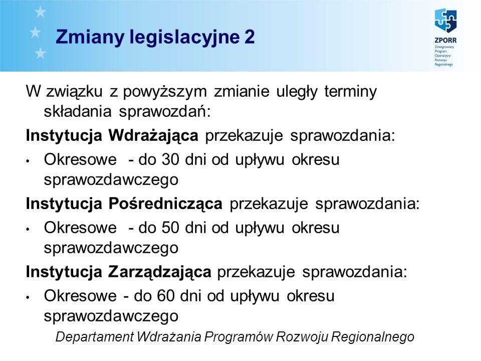 Zmiany legislacyjne 2 W związku z powyższym zmianie uległy terminy składania sprawozdań: Instytucja Wdrażająca przekazuje sprawozdania: Okresowe - do