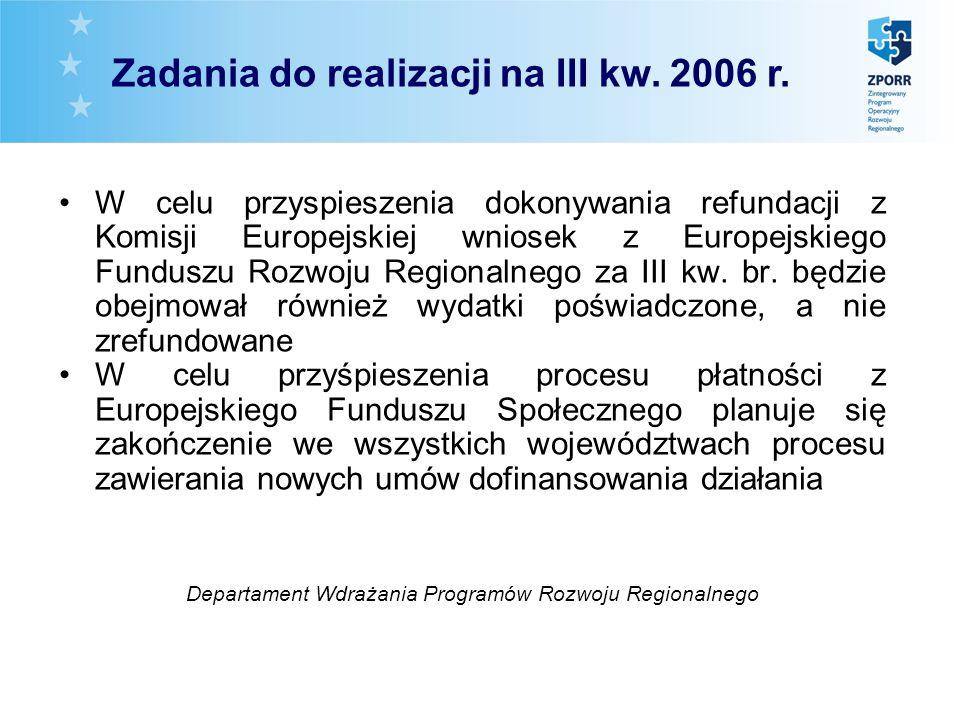 W celu przyspieszenia dokonywania refundacji z Komisji Europejskiej wniosek z Europejskiego Funduszu Rozwoju Regionalnego za III kw.