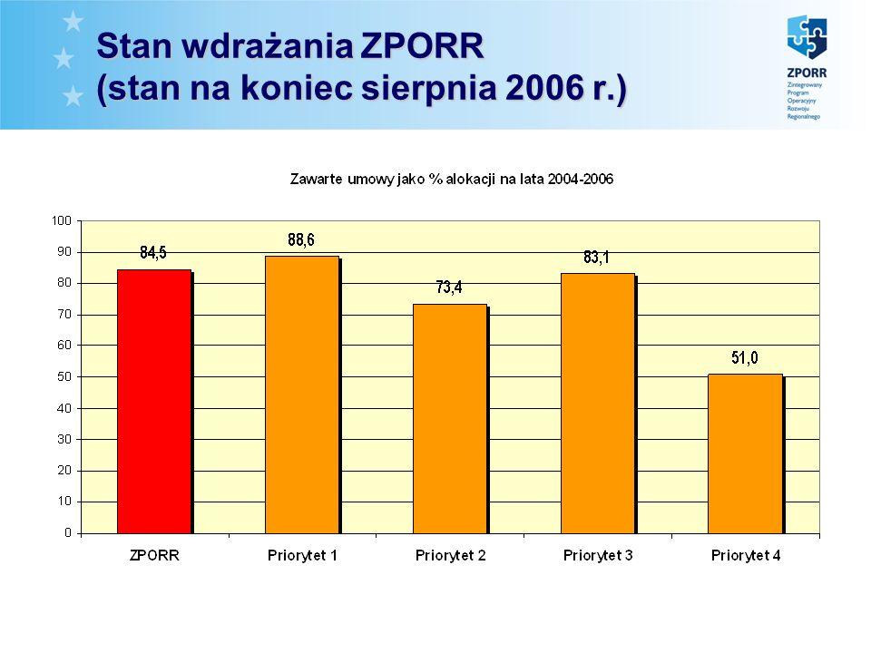 Stan wdrażania ZPORR (Działania Priorytetu II, stan na koniec sierpnia 2006 r.)