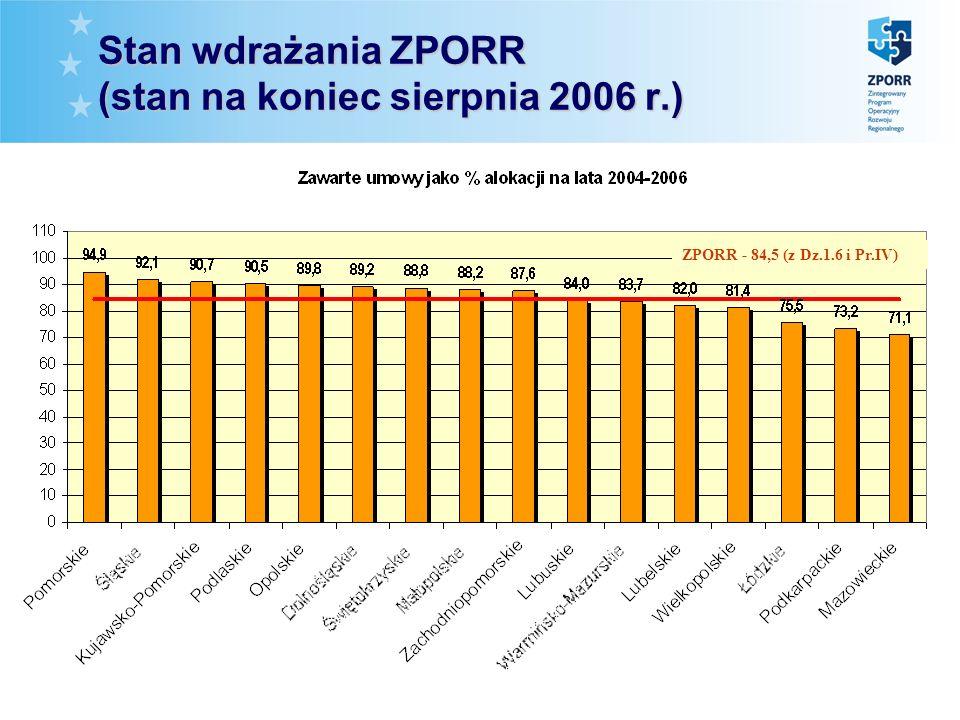 EFRR – płatności w kolejnych miesiącach 2006 r.