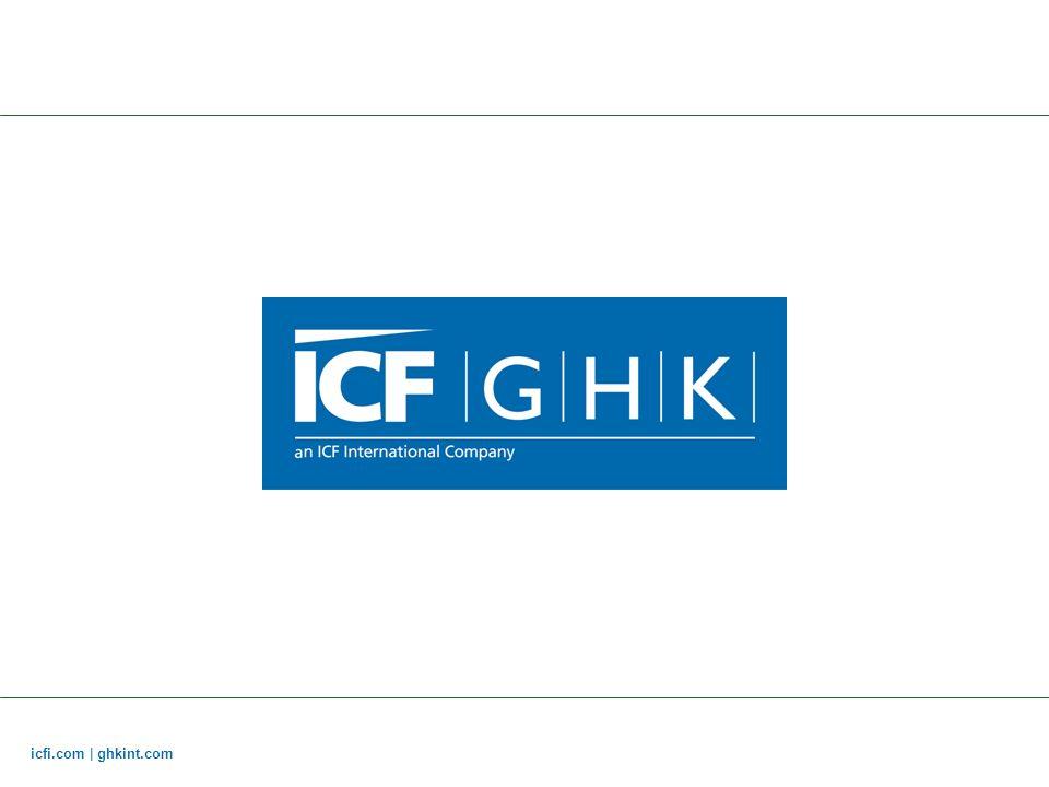 icfi.com | ghkint.com