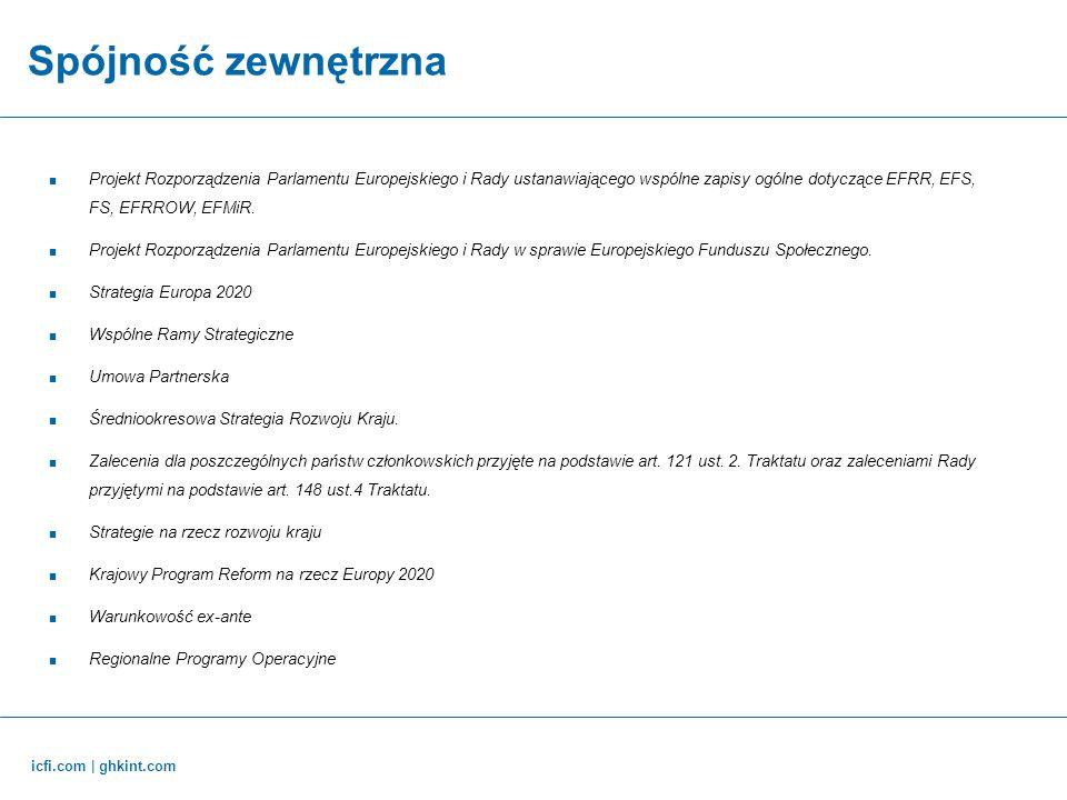 icfi.com | ghkint.com Spójność zewnętrzna Projekt Rozporządzenia Parlamentu Europejskiego i Rady ustanawiającego wspólne zapisy ogólne dotyczące EFRR,