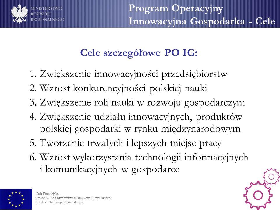 Cele szczegółowe PO IG: 1. Zwiększenie innowacyjności przedsiębiorstw 2.