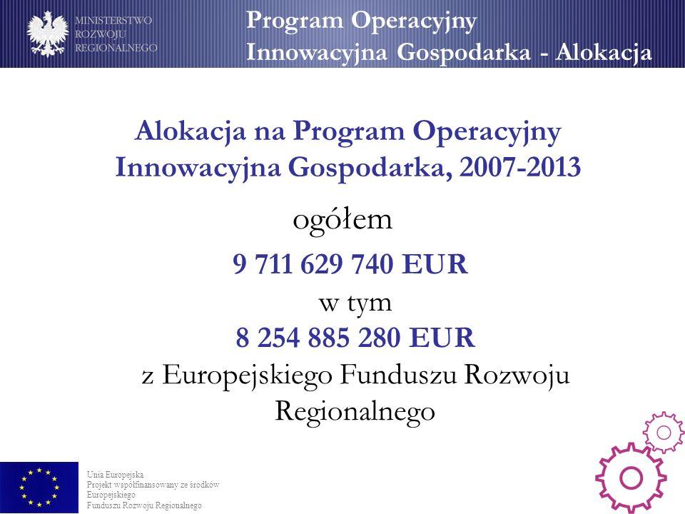 Alokacja na Program Operacyjny Innowacyjna Gospodarka, 2007-2013 ogółem 9 711 629 740 EUR w tym 8 254 885 280 EUR z Europejskiego Funduszu Rozwoju Regionalnego Program Operacyjny Innowacyjna Gospodarka - Alokacja Unia Europejska Projekt współfinansowany ze środków Europejskiego Funduszu Rozwoju Regionalnego