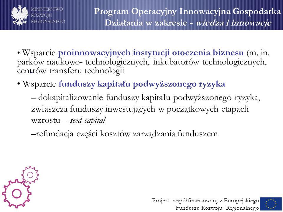 Wsparcie dla MSP (2) - Program Operacyjny Innowacyjna Gospodarka Działania w zakresie - wiedza i innowacje Projekt współfinansowany z Europejskiego Funduszu Rozwoju Regionalnego Wsparcie proinnowacyjnych instytucji otoczenia biznesu (m.