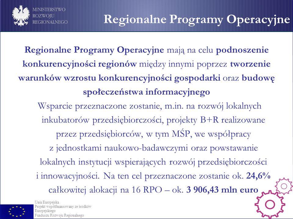 Regionalne Programy Operacyjne Regionalne Programy Operacyjne mają na celu podnoszenie konkurencyjności regionów między innymi poprzez tworzenie warunków wzrostu konkurencyjności gospodarki oraz budowę społeczeństwa informacyjnego Wsparcie przeznaczone zostanie, m.in.