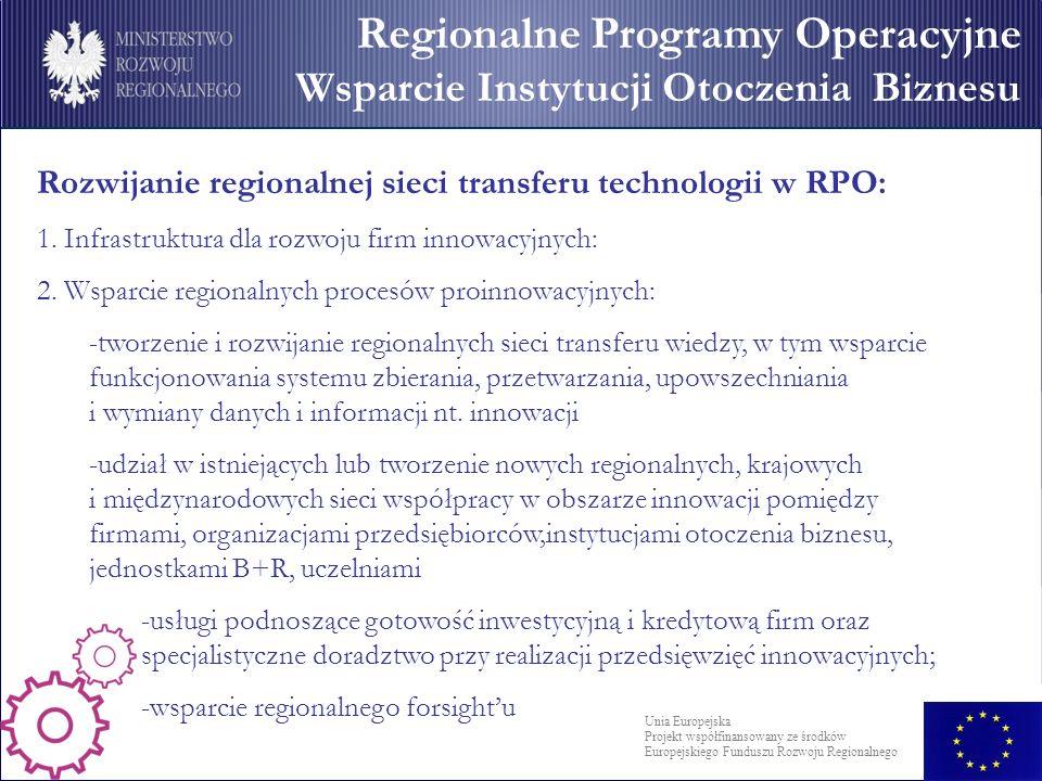 Rozwijanie regionalnej sieci transferu technologii w RPO: 1.