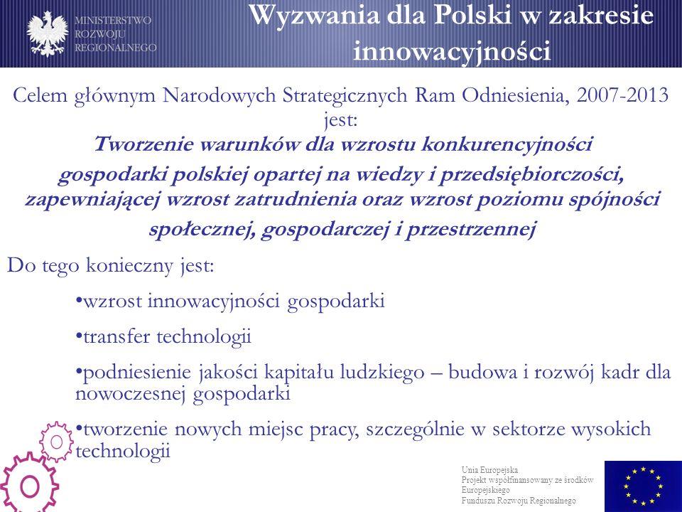 Wyzwania dla Polski w zakresie innowacyjności Celem głównym Narodowych Strategicznych Ram Odniesienia, 2007-2013 jest: Tworzenie warunków dla wzrostu konkurencyjności gospodarki polskiej opartej na wiedzy i przedsiębiorczości, zapewniającej wzrost zatrudnienia oraz wzrost poziomu spójności społecznej, gospodarczej i przestrzennej Do tego konieczny jest: wzrost innowacyjności gospodarki transfer technologii podniesienie jakości kapitału ludzkiego – budowa i rozwój kadr dla nowoczesnej gospodarki tworzenie nowych miejsc pracy, szczególnie w sektorze wysokich technologii Unia Europejska Projekt współfinansowany ze środków Europejskiego Funduszu Rozwoju Regionalnego