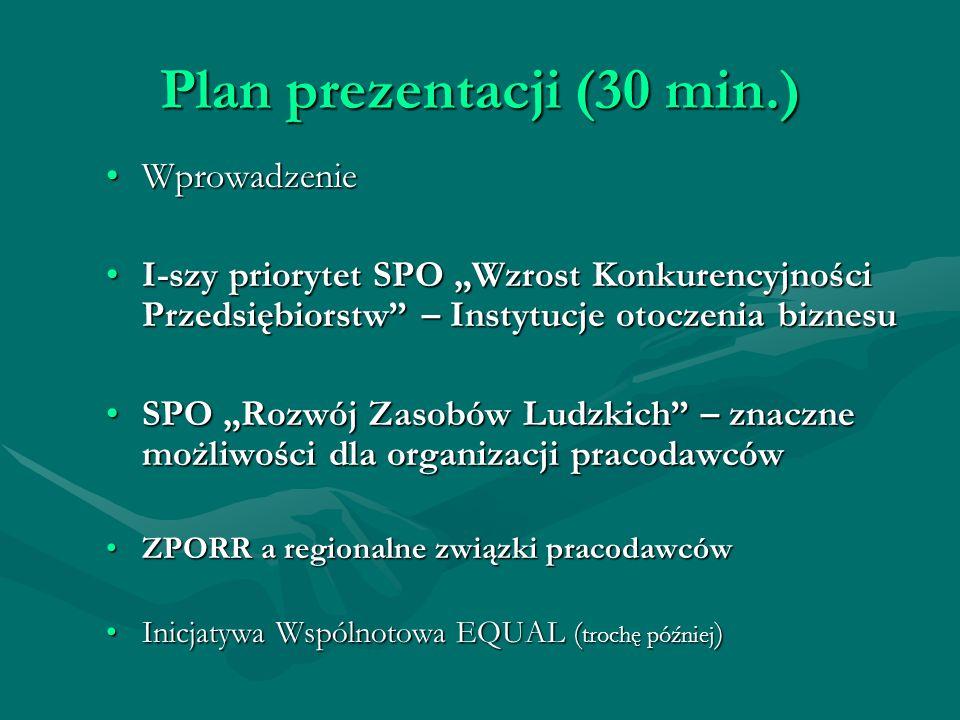 Priorytety Zintegrowanego Programu Operacyjnego Rozwoju Regionalnego Priorytet 1 – Rozbudowa i modernizacja infrastruktury służącej wzmocnieniu konkurencyjności regionówPriorytet 1 – Rozbudowa i modernizacja infrastruktury służącej wzmocnieniu konkurencyjności regionów Priorytet 2 – Wzmocnienie regionalnej bazy ekonomicznej i zasobów ludzkichPriorytet 2 – Wzmocnienie regionalnej bazy ekonomicznej i zasobów ludzkich Priorytet 3 - Rozwój lokalnyPriorytet 3 - Rozwój lokalny