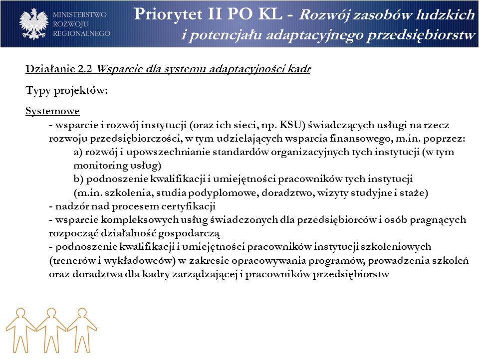 Priorytet II PO KL - Rozwój zasobów ludzkich i potencjału adaptacyjnego przedsiębiorstw Działanie 2.2 Wsparcie dla systemu adaptacyjności kadr Typy pr