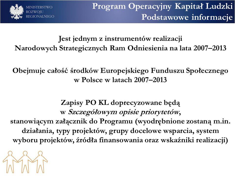 Program Operacyjny Kapitał Ludzki Podstawowe informacje Jest jednym z instrumentów realizacji Narodowych Strategicznych Ram Odniesienia na lata 2007–2013 Obejmuje całość środków Europejskiego Funduszu Społecznego w Polsce w latach 2007–2013 Zapisy PO KL doprecyzowane będą w Szczegółowym opisie priorytetów, stanowiącym załącznik do Programu (wyodrębnione zostaną m.in.