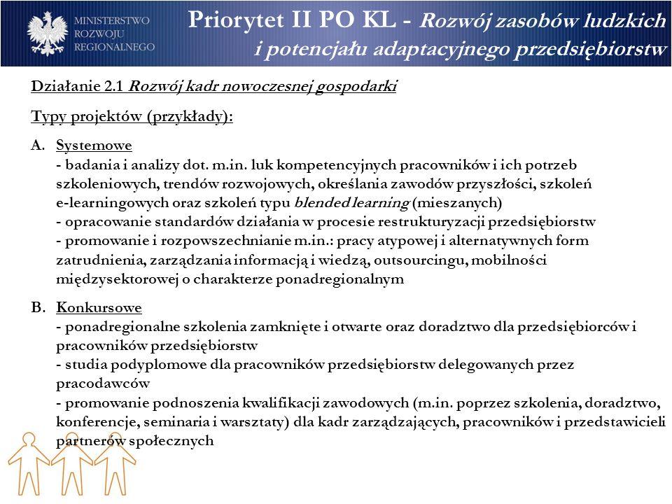 Priorytet II PO KL - Rozwój zasobów ludzkich i potencjału adaptacyjnego przedsiębiorstw Działanie 2.1 Grupy docelowe: Przedsiębiorcy Pracownicy przedsiębiorstw Ponadregionalne sieci kooperacyjne przedsiębiorstw i ich pracownicy Partnerzy społeczno-gospodarczy (pracodawcy, związki zawodowe lub inne przedstawicielstwa pracownicze) Jednostki naukowe, badawczo-rozwojowe, inkubatory przedsiębiorczości, parki technologiczne, centra transferów technologii Instytucje szkoleniowe i ich pracownicy Mentorzy, doradcy, trenerzy