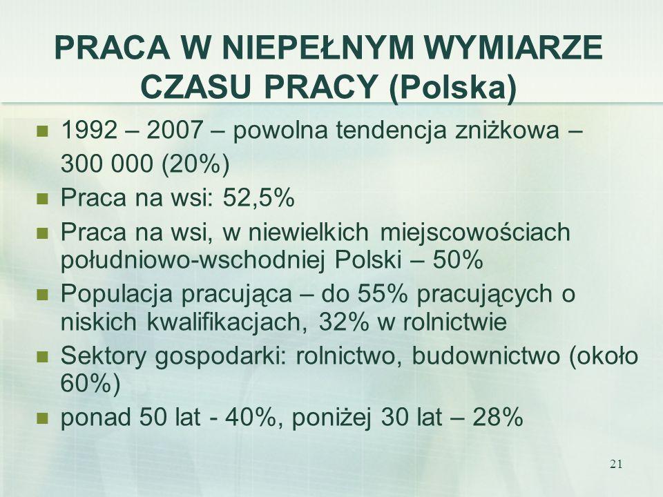 21 PRACA W NIEPEŁNYM WYMIARZE CZASU PRACY (Polska) 1992 – 2007 – powolna tendencja zniżkowa – 300 000 (20%) Praca na wsi: 52,5% Praca na wsi, w niewie