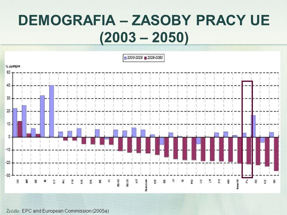 LICZBA STUDENTÓW W POLSCE W TYSIĄCACH W LATACH 1990 - 2006 Cyt.