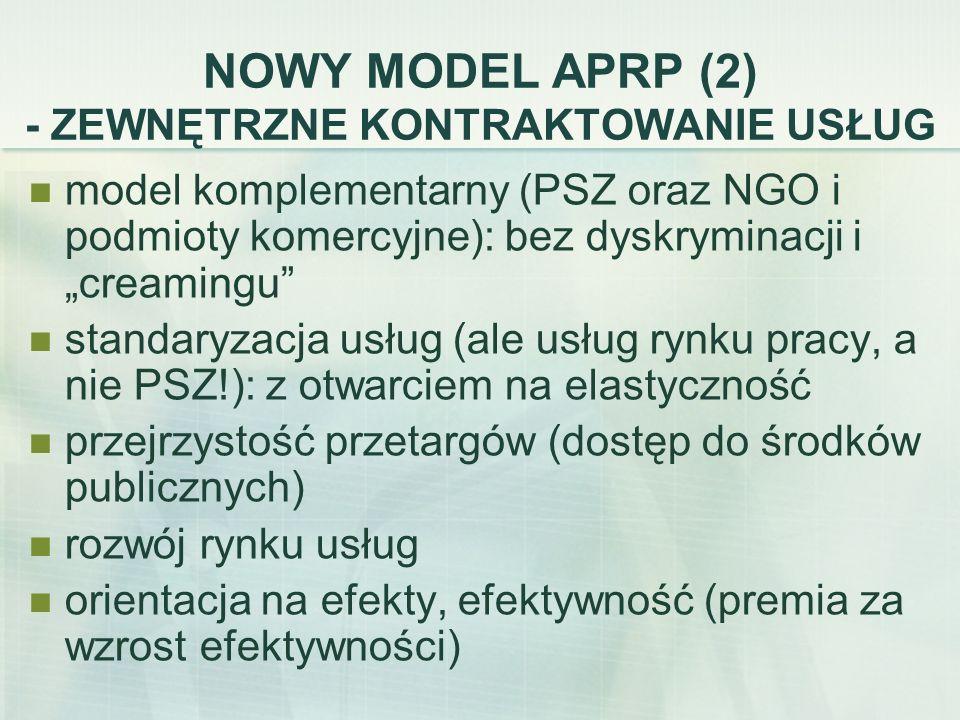 NOWY MODEL APRP (2) - ZEWNĘTRZNE KONTRAKTOWANIE USŁUG model komplementarny (PSZ oraz NGO i podmioty komercyjne): bez dyskryminacji i creamingu standar