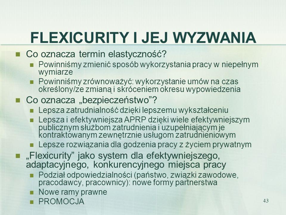 43 FLEXICURITY I JEJ WYZWANIA Co oznacza termin elastyczność? Powinniśmy zmienić sposób wykorzystania pracy w niepełnym wymiarze Powinniśmy zrównoważy
