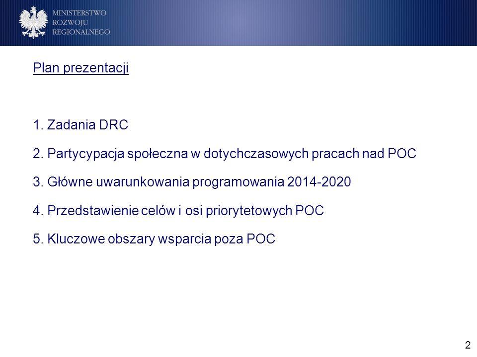 2 Plan prezentacji 1. Zadania DRC 2. Partycypacja społeczna w dotychczasowych pracach nad POC 3.