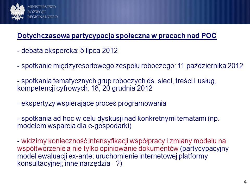 4 Dotychczasowa partycypacja społeczna w pracach nad POC - debata ekspercka: 5 lipca 2012 - spotkanie międzyresortowego zespołu roboczego: 11 października 2012 - spotkania tematycznych grup roboczych ds.